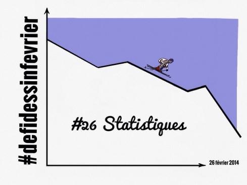 #defidessinfevrier jour 26, statistiques